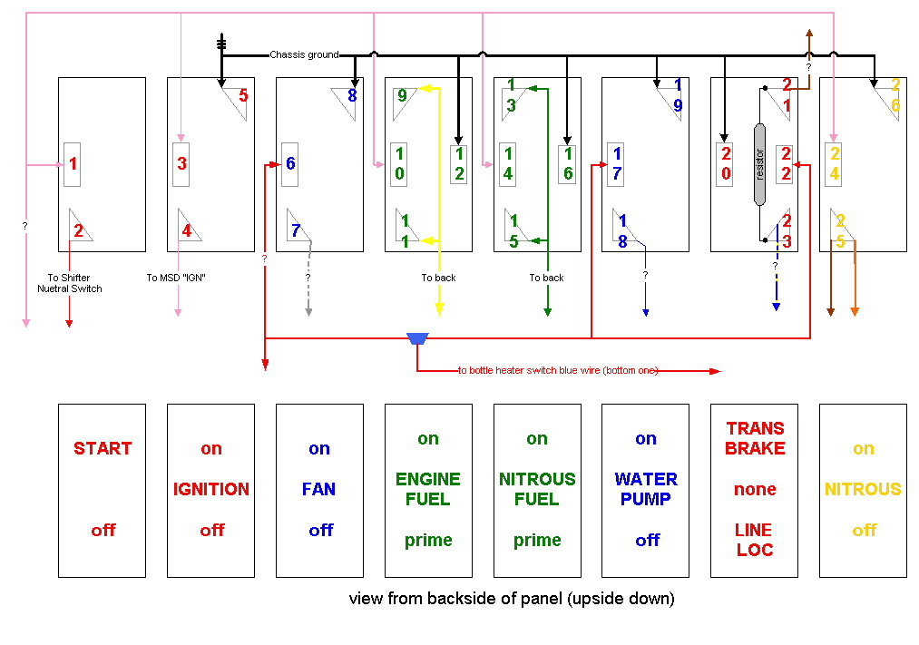 Painless Rocker Switch Wiring Diagram : Painless rocker switch wiring diagram